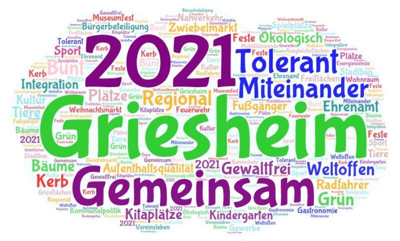 Wordcloud 2021
